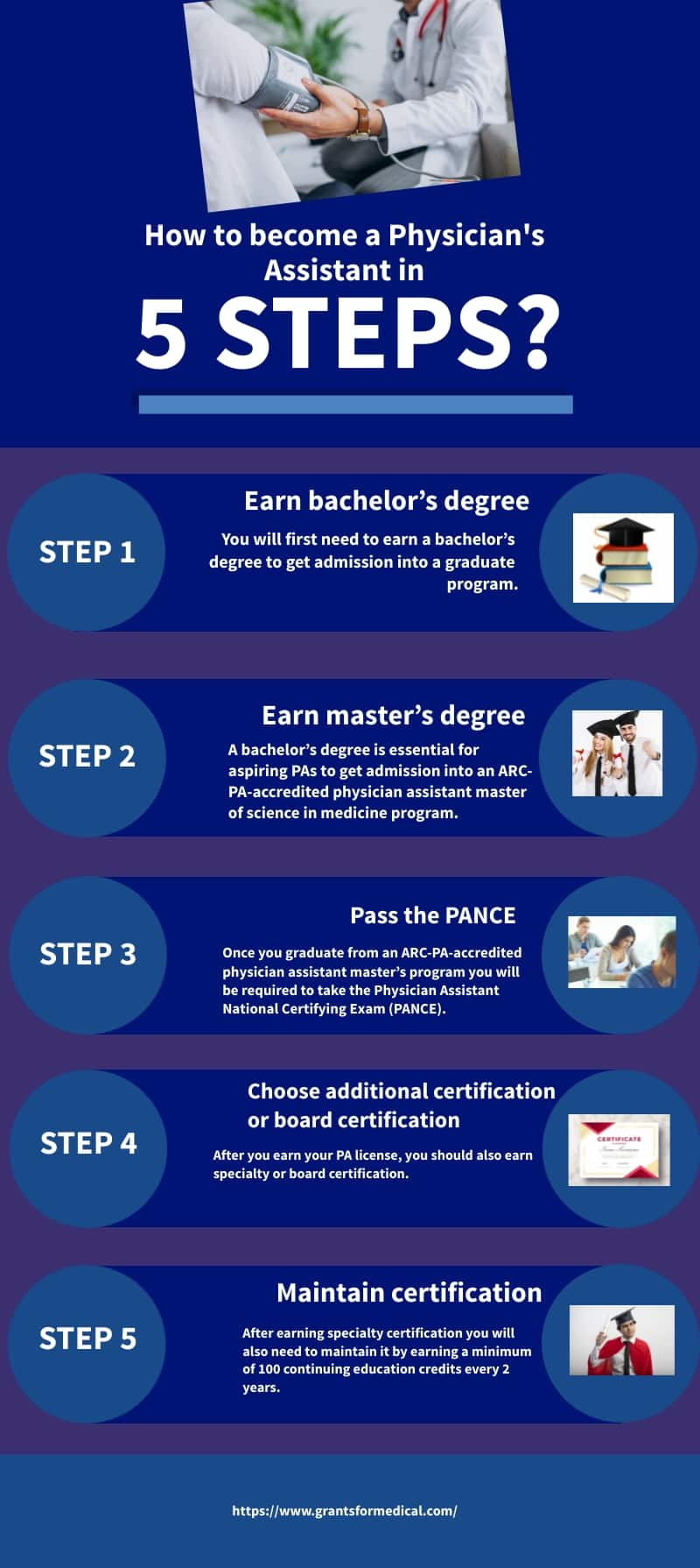 How to become a Physician's Assistant - infographic - infographic